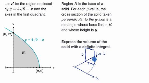 Applications of integration | AP®︎ Calculus AB | Math