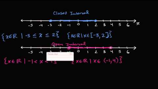 Intervals And Interval Notation Video Khan Academy