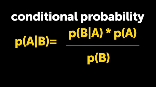 Conditional probability with Bayes' Theorem