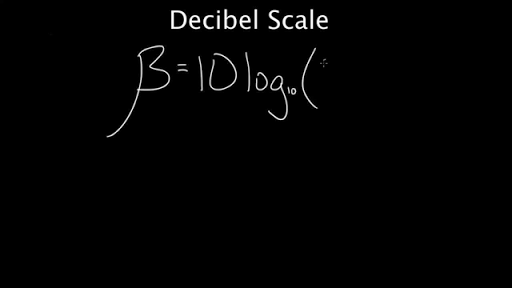 Decibel Scale