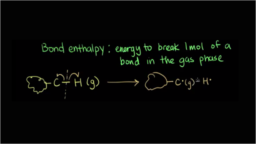 Thermodynamics | Chemistry | Science | Khan Academy