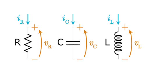 Sign convention for passive components and sources (article) | Khan