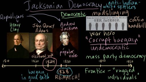 is andrew jackson democratic