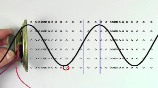Waves (Hindi) | Class 11 Physics (India) - Hindi | Science