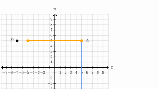 Dilate Triangles Practice Dilations Khan Academy