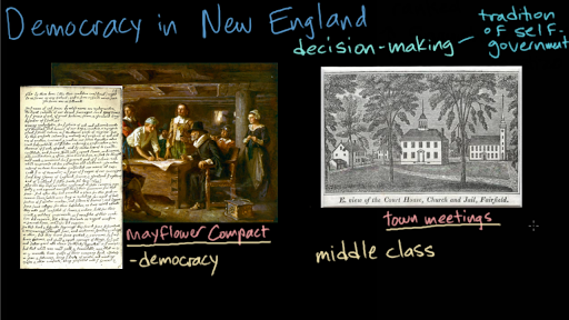 Politics And Native Relations In The New England Colonies Video