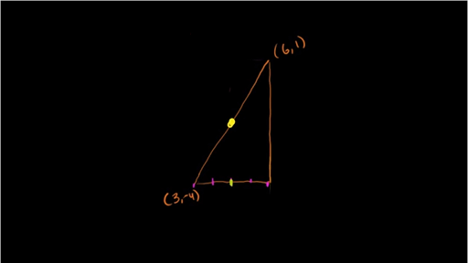 Midpoint Line Drawing Algorithm Derivation : Midpoint formula analytic geometry video khan academy
