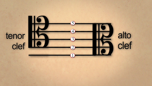 Lesson 1 Staff Names Of Notes Treble Clef Video Khan Academy