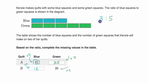 Ratios with tape diagrams practice khan academy ccuart Choice Image