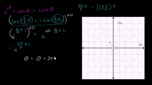 Powers of complex numbers (video) | Khan Academy