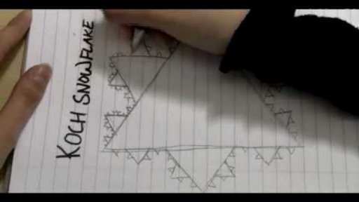 Test Draws On Doodles To Spot Signs Of >> Doodling In Math Triangle Party Video Khan Academy