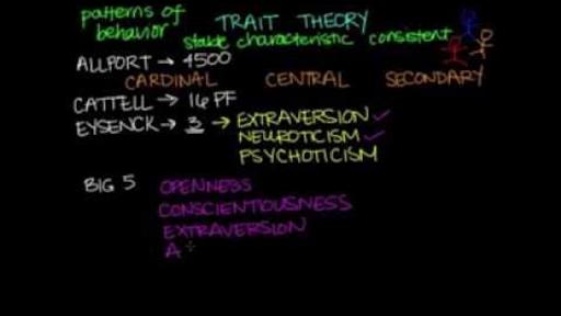 Trait Theory Video Behavior Khan Academy