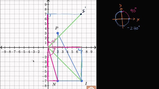 Rotating Shapes Video Rotations Khan Academy