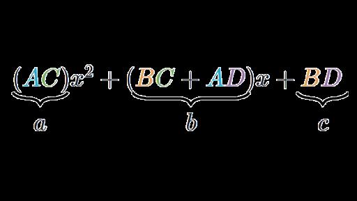 Factoring Quadratics Leading Coefficient 1 Article Khan Academy