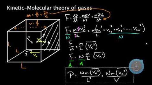 Gas Phase Quiz Practice Kinetic Theory Khan Academy