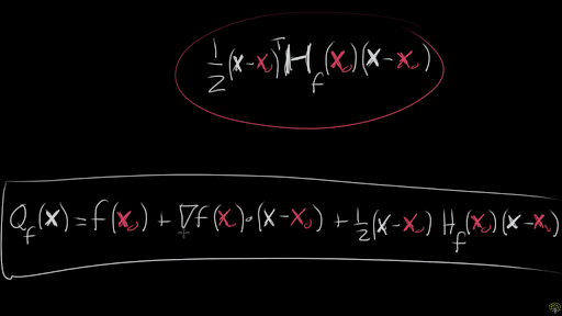 Vector form of multivariable quadratic approximation