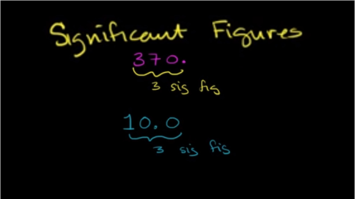 Addition And Subtraction With Significant Figures Video Khan Academy