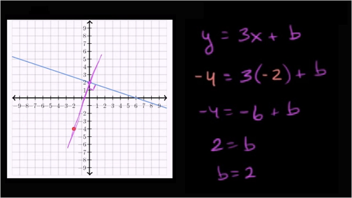 Distance between point & line
