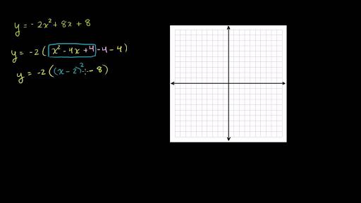 Vertex & axis of symmetry of a parabola