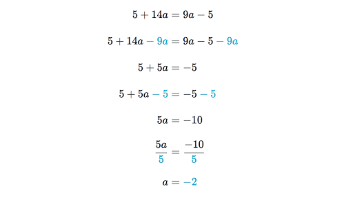 Multi step equations review article khan academy ibookread Read Online
