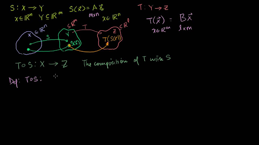 Compositions of linear transformations 1