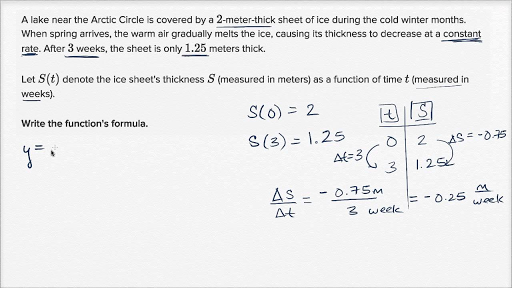 Linear equations and functions 8th grade Math – Linear and Nonlinear Functions Worksheet