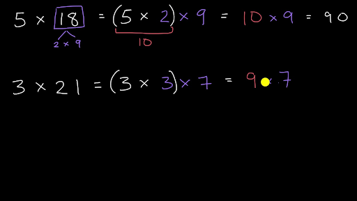 Module 3: Multiplication and division with units of 0, 1, 6–9, and