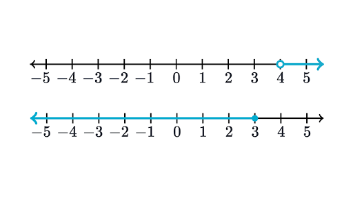 7th Grade Math (Eureka Math/EngageNY) | Khan Academy