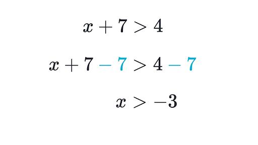 Algebra Basics   Khan Academy