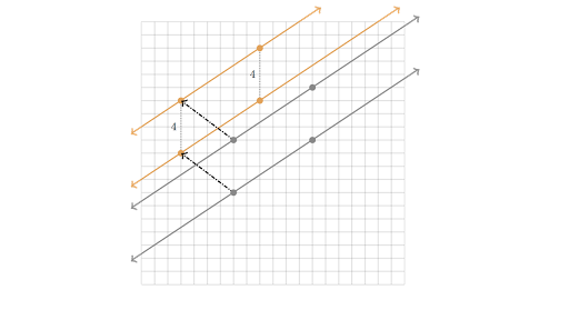 Drawing Lines Of Symmetry Worksheets Ks : Geometry all content khan academy
