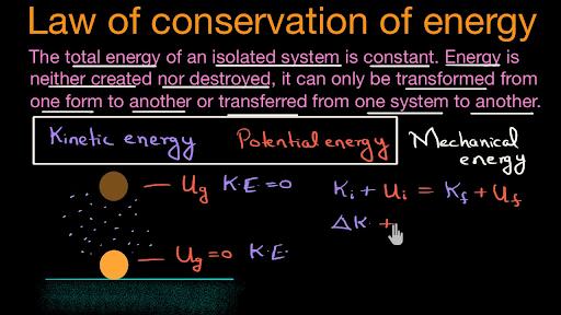 Work, energy and power (Hindi) | Khan Academy