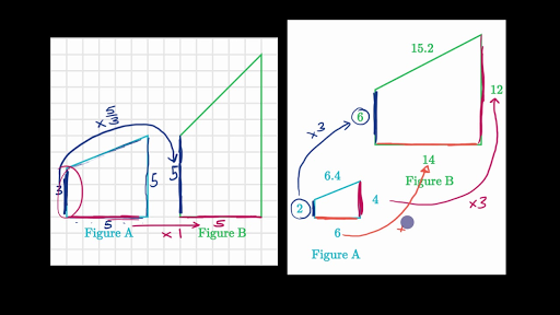 Solving a scale drawing word problem video khan academy malvernweather Images