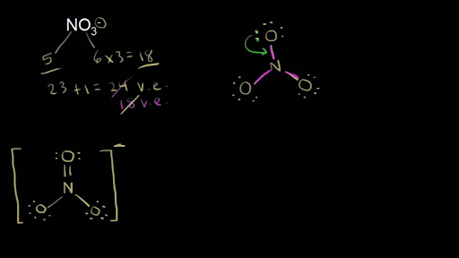 Resonance And Dot Structures Video Khan Academy