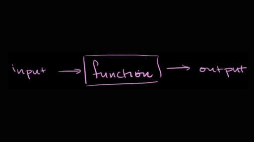 Math – Khan Academy Math Worksheets