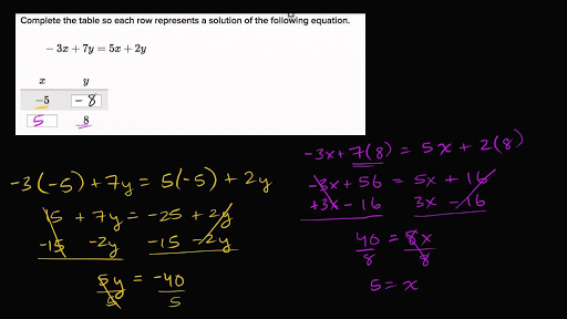 Completing Solutions To 2 Variable Equations
