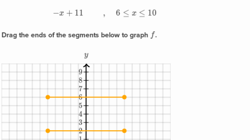 Piecewise Functions Graphs Algebra Practice Khan Academy