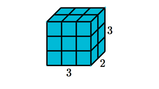 Volume Of Rectangular Prisms Review Article Khan Academy