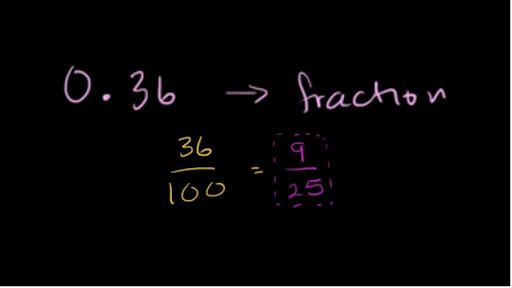 Rewriting Decimals As Fractions 0 36 Video Khan Academy