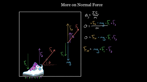 Forces And Newtons Laws Of Motion Physics Science Khan Academy