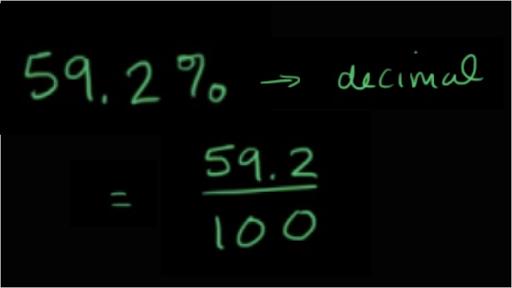 Razones, tasas y porcentajes | 6.º grado | Matemáticas | Khan Academy