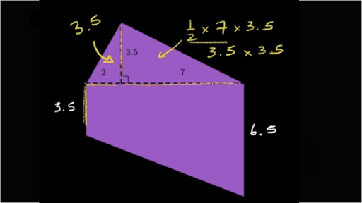 Area and perimeter basic geometry math khan academy ccuart Images