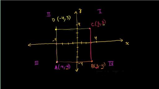 Printables Khan Academy Math Worksheets 6th grade math khan academy academy