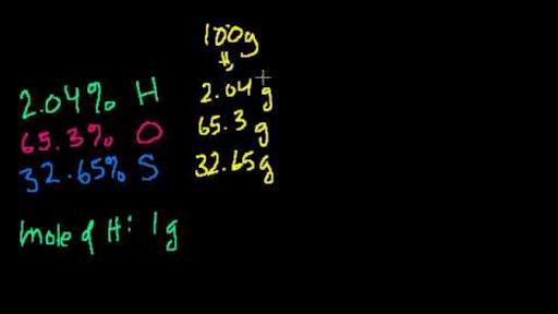 Reacciones químicas y estequiometría | Química | Ciencia | Khan Academy