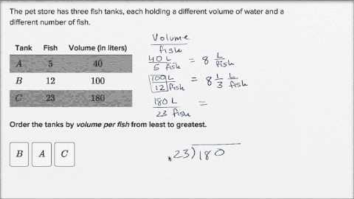 Solving Unit Rate Problem Video Khan Academy