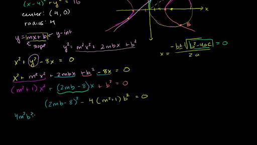 Common tangent of circle & hyperbola (2 of 5)