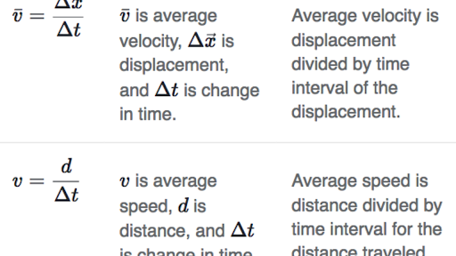 Average Velocity And Speed Review Article Khan Academy