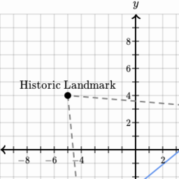 how to find the focus of a parabola khan academy