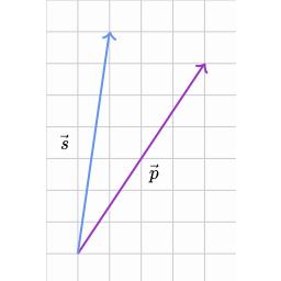 Algebra 2 Tutor Help and Practice Online  StudyPug