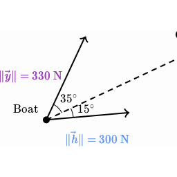 Principal component analysis  Wikipedia