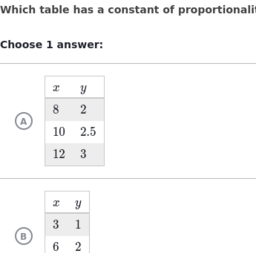 Ratios and Proportional Relationships | Grade 7 | Common Core Map